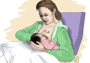 4 posture most comfortable for breastfeeding